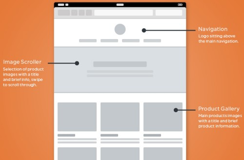 Responsive Web Wireframes Templates